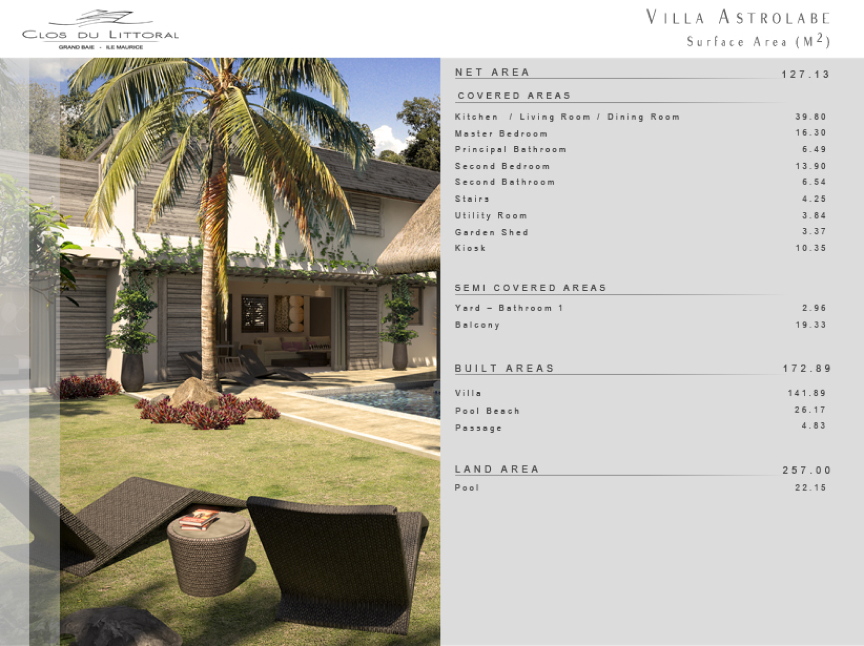 Spec sheet Villa Astrolabe