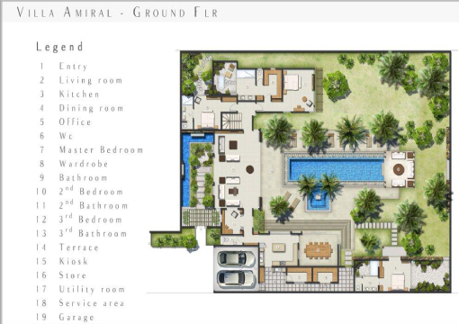 layout gf